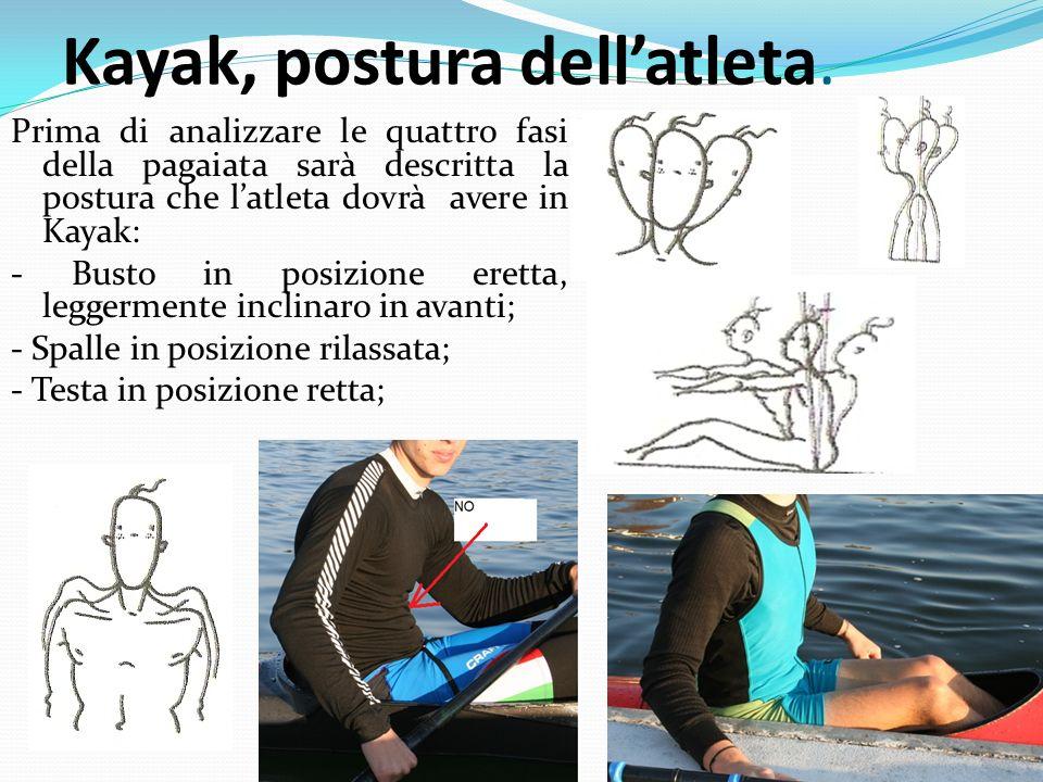 Kayak, postura dell'atleta.