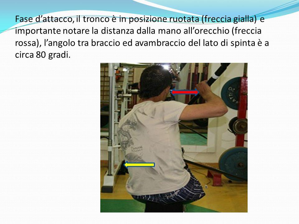 Fase d'attacco, il tronco è in posizione ruotata (freccia gialla) e importante notare la distanza dalla mano all'orecchio (freccia rossa), l'angolo tra braccio ed avambraccio del lato di spinta è a circa 80 gradi.