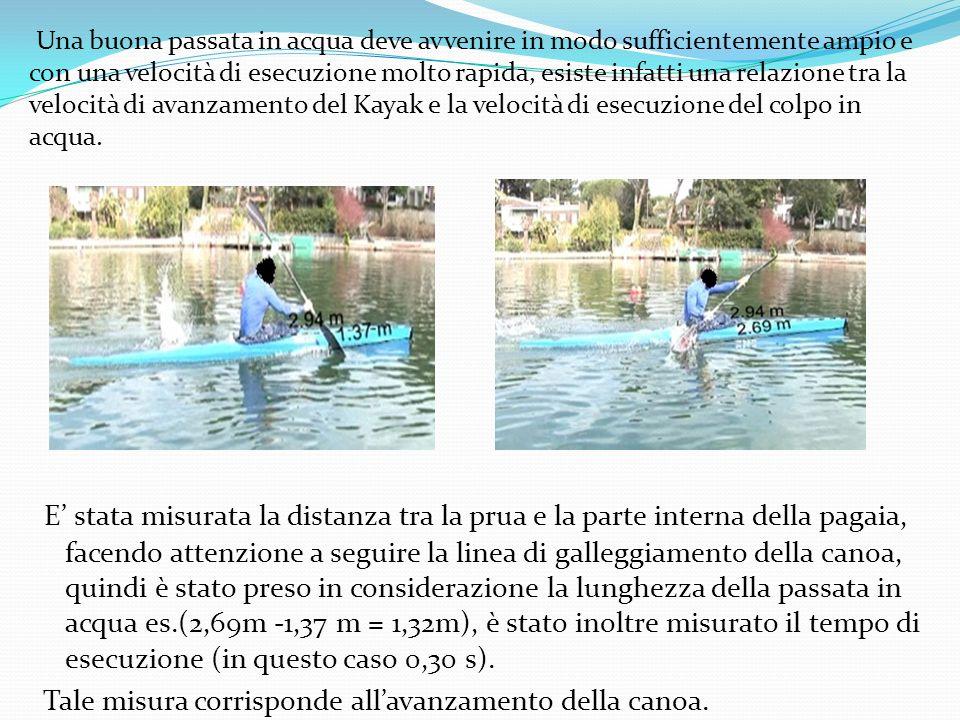 Una buona passata in acqua deve avvenire in modo sufficientemente ampio e con una velocità di esecuzione molto rapida, esiste infatti una relazione tra la velocità di avanzamento del Kayak e la velocità di esecuzione del colpo in acqua.