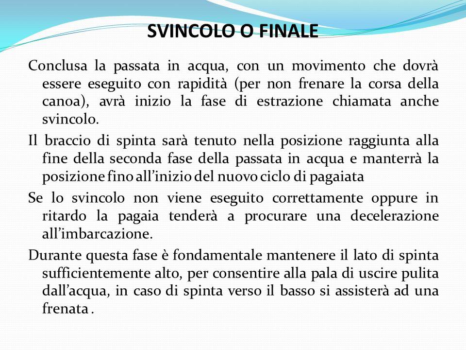 SVINCOLO O FINALE