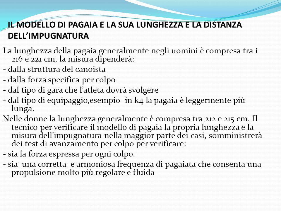 IL MODELLO DI PAGAIA E LA SUA LUNGHEZZA E LA DISTANZA DELL'IMPUGNATURA