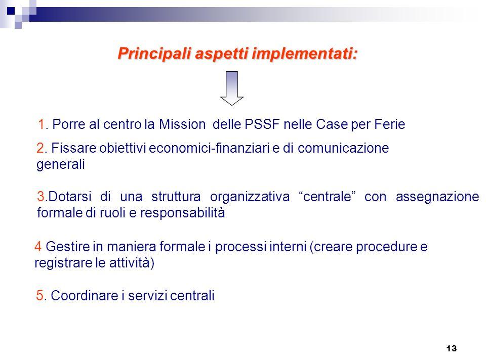 Principali aspetti implementati: