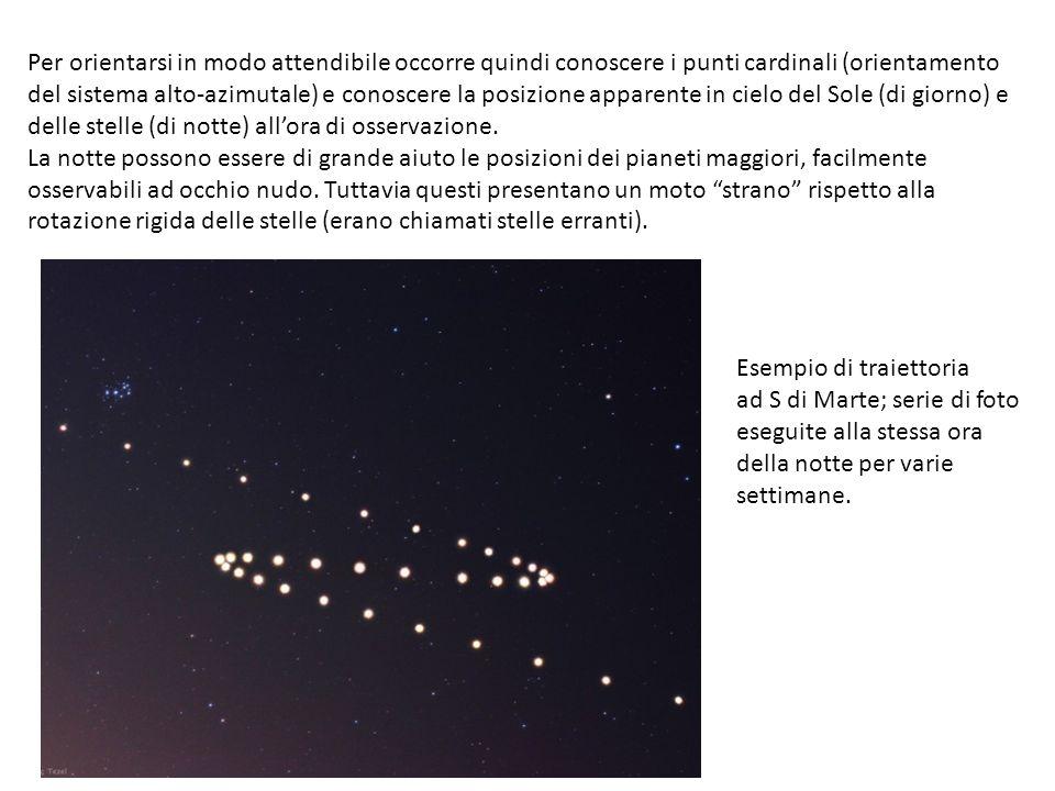 Per orientarsi in modo attendibile occorre quindi conoscere i punti cardinali (orientamento del sistema alto-azimutale) e conoscere la posizione apparente in cielo del Sole (di giorno) e delle stelle (di notte) all'ora di osservazione.