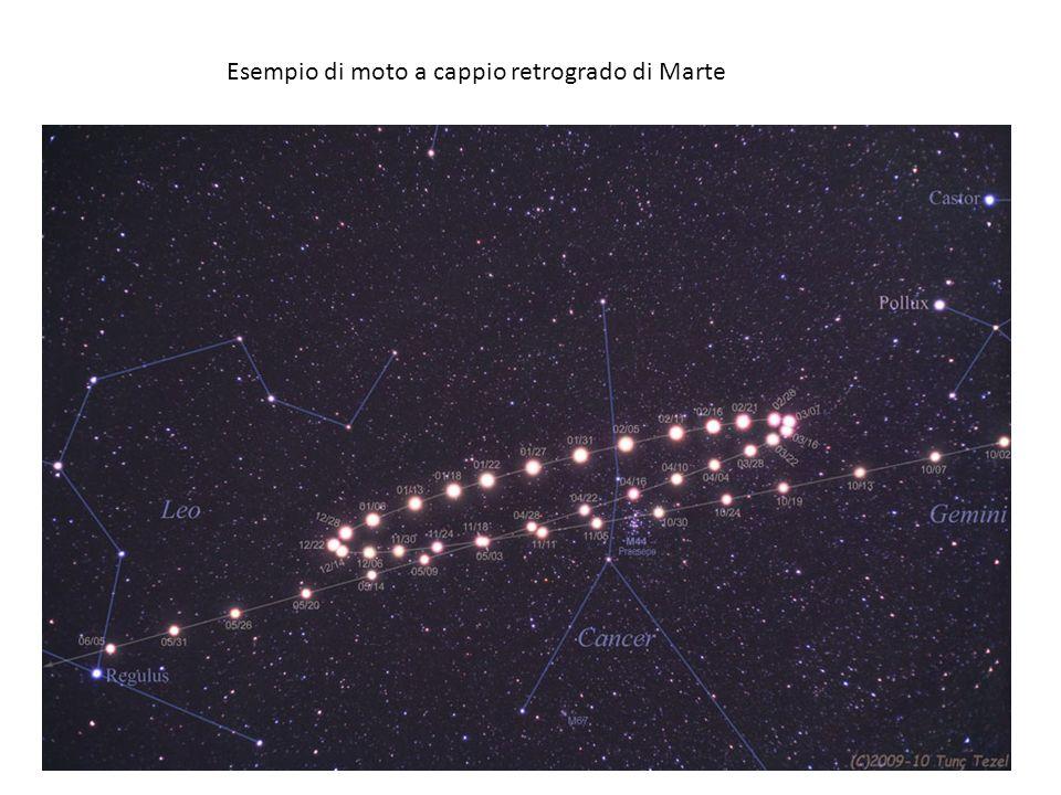 Esempio di moto a cappio retrogrado di Marte