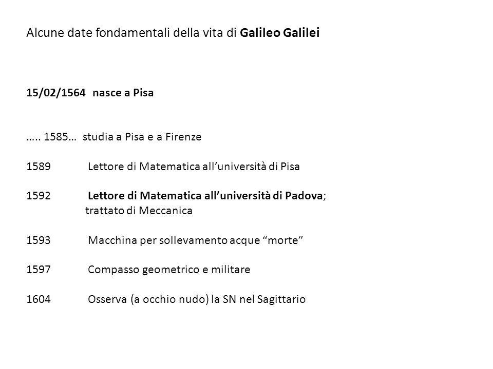Alcune date fondamentali della vita di Galileo Galilei