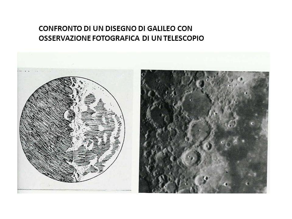 CONFRONTO DI UN DISEGNO DI GALILEO CON