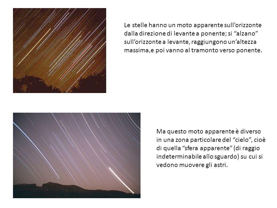 Le stelle hanno un moto apparente sull'orizzonte