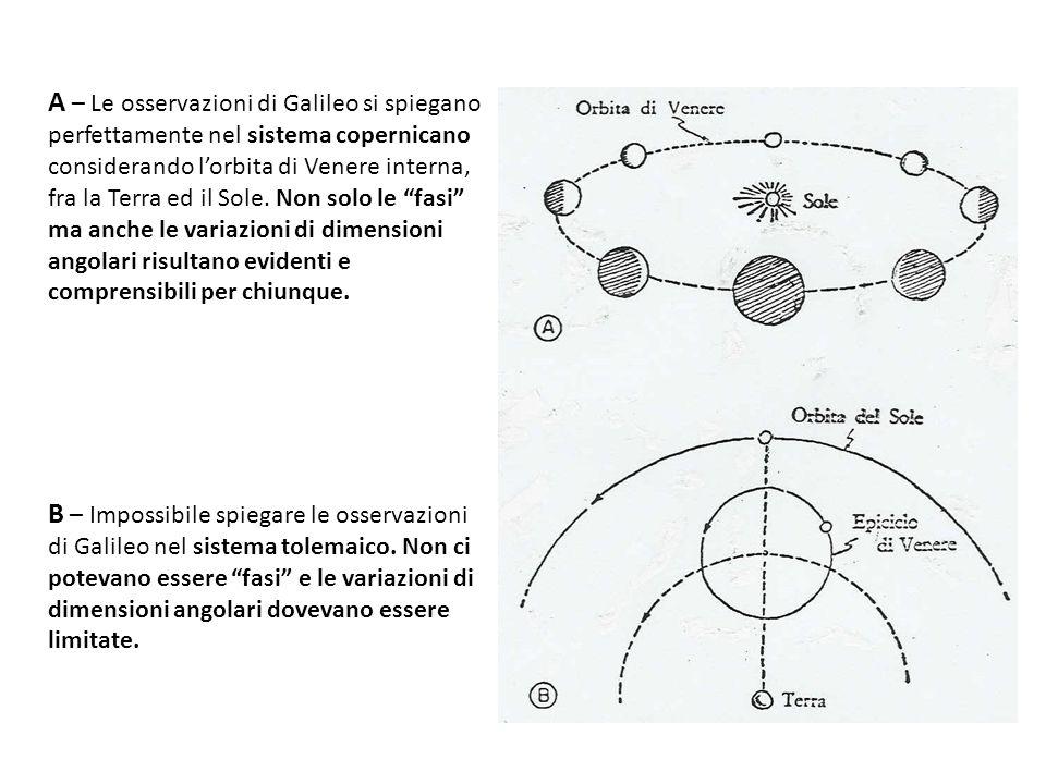 A – Le osservazioni di Galileo si spiegano perfettamente nel sistema copernicano considerando l'orbita di Venere interna, fra la Terra ed il Sole. Non solo le fasi ma anche le variazioni di dimensioni angolari risultano evidenti e comprensibili per chiunque.