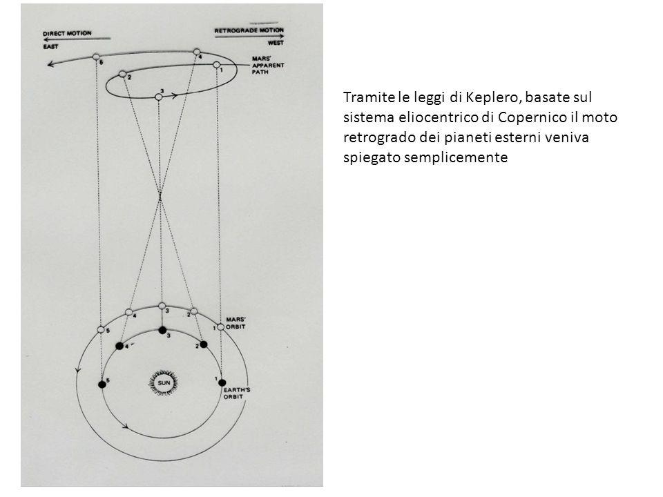 Tramite le leggi di Keplero, basate sul