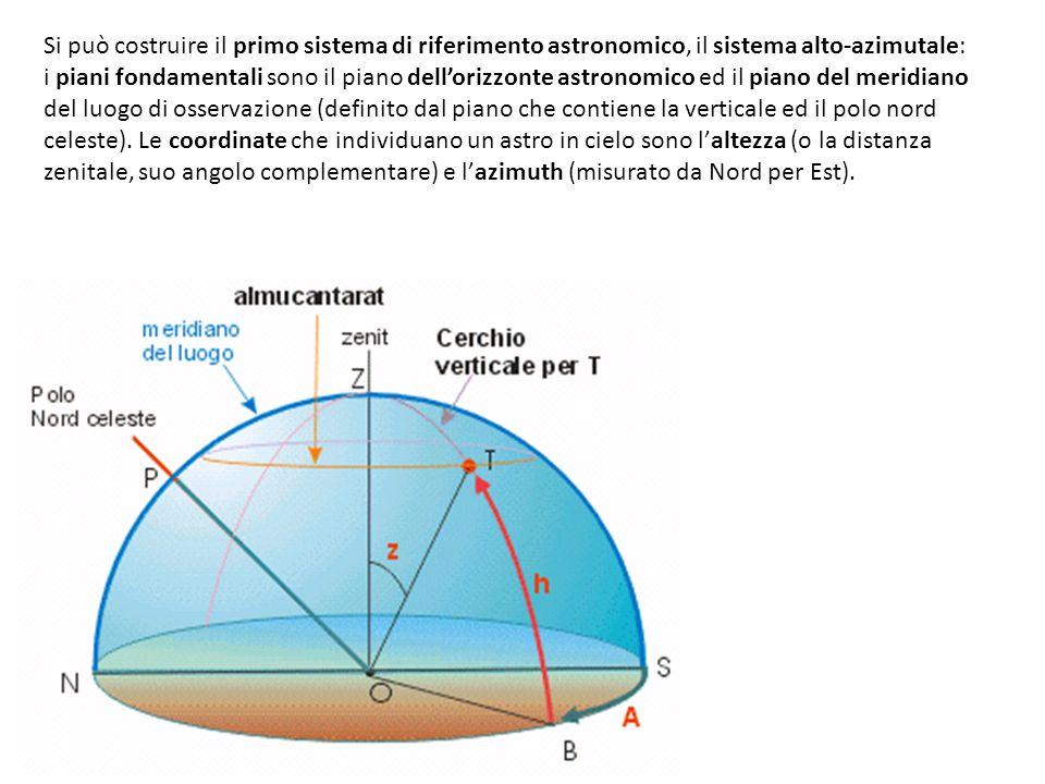 Si può costruire il primo sistema di riferimento astronomico, il sistema alto-azimutale: