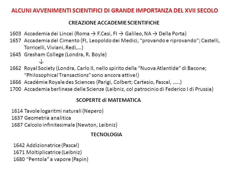 ALCUNI AVVENIMENTI SCIENTIFICI DI GRANDE IMPORTANZA DEL XVII SECOLO