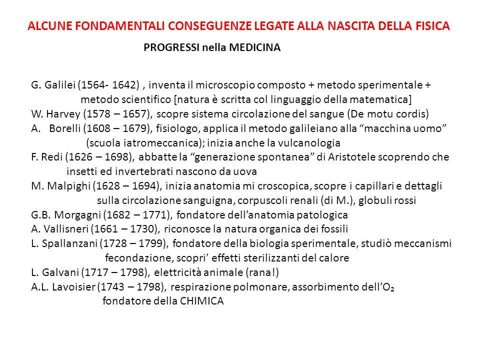 ALCUNE FONDAMENTALI CONSEGUENZE LEGATE ALLA NASCITA DELLA FISICA