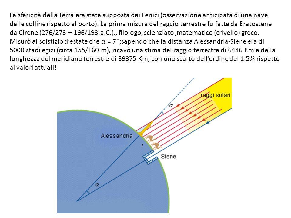 La sfericità della Terra era stata supposta dai Fenici (osservazione anticipata di una nave