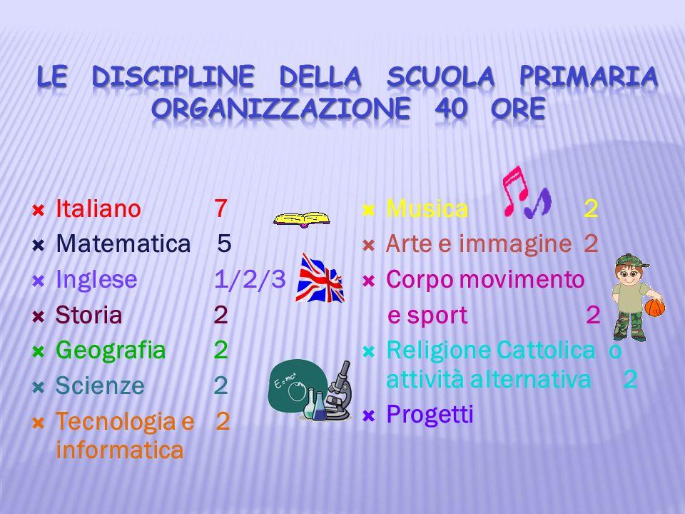 Le discipline della scuola primaria organizzazione 40 ore