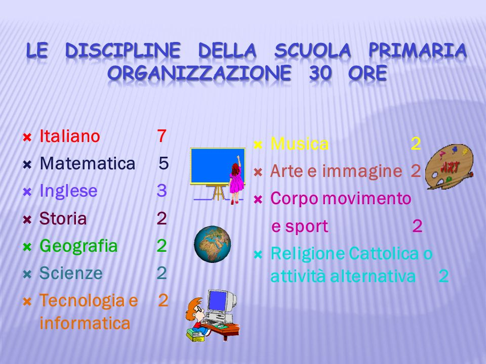 Le discipline della scuola primaria organizzazione 30 ore