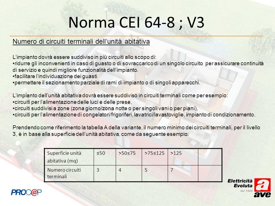 Norma CEI 64-8 ; V3 Numero di circuiti terminali dell'unità abitativa