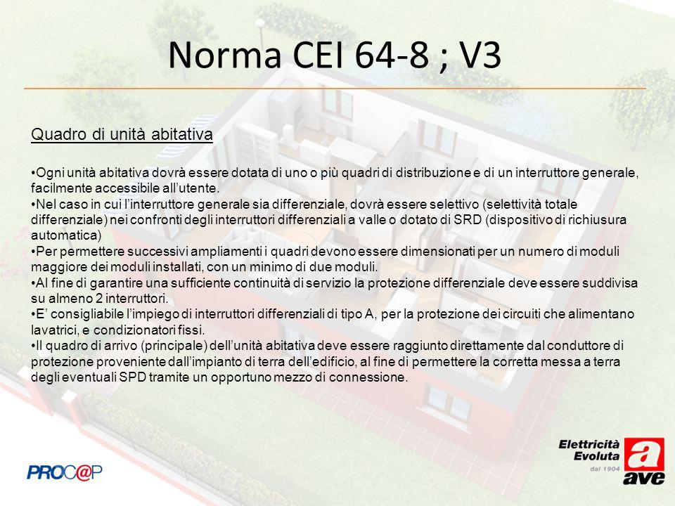 Norma CEI 64-8 ; V3 Quadro di unità abitativa