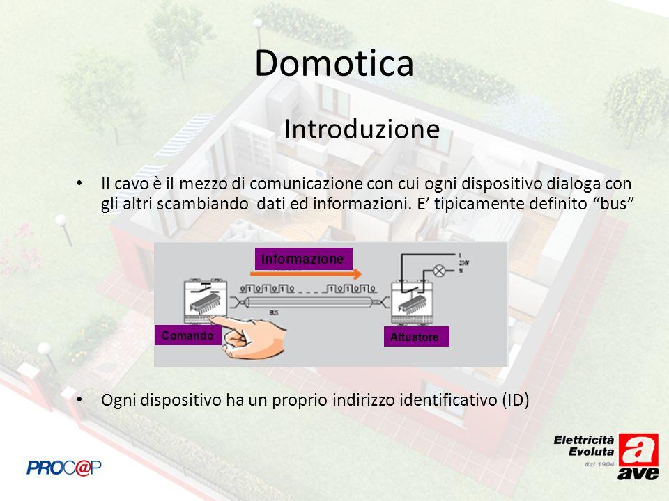 Domotica Introduzione