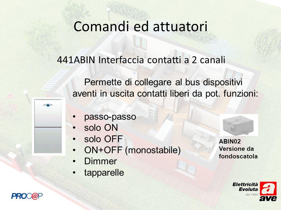 441ABIN Interfaccia contatti a 2 canali
