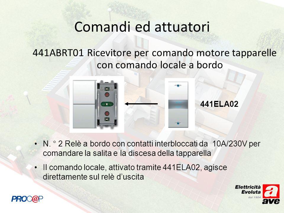 Comandi ed attuatori441ABRT01 Ricevitore per comando motore tapparelle con comando locale a bordo. 441ELA02.
