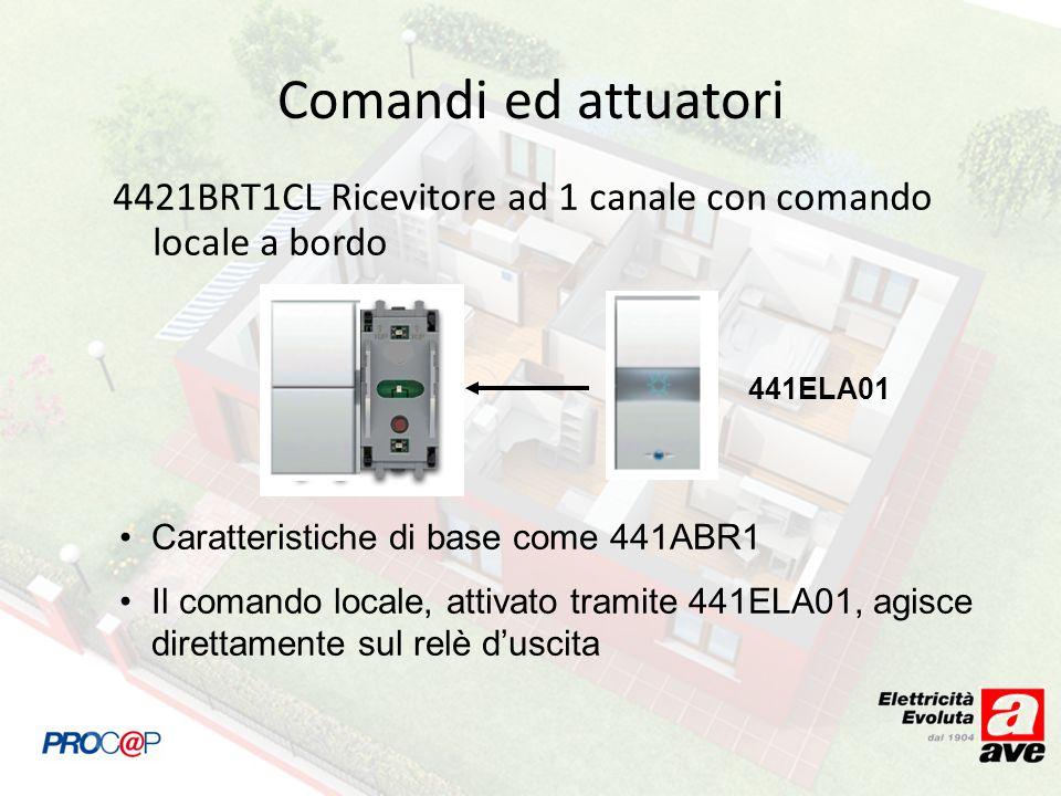 Comandi ed attuatori 4421BRT1CL Ricevitore ad 1 canale con comando locale a bordo. 441ELA01. Caratteristiche di base come 441ABR1.