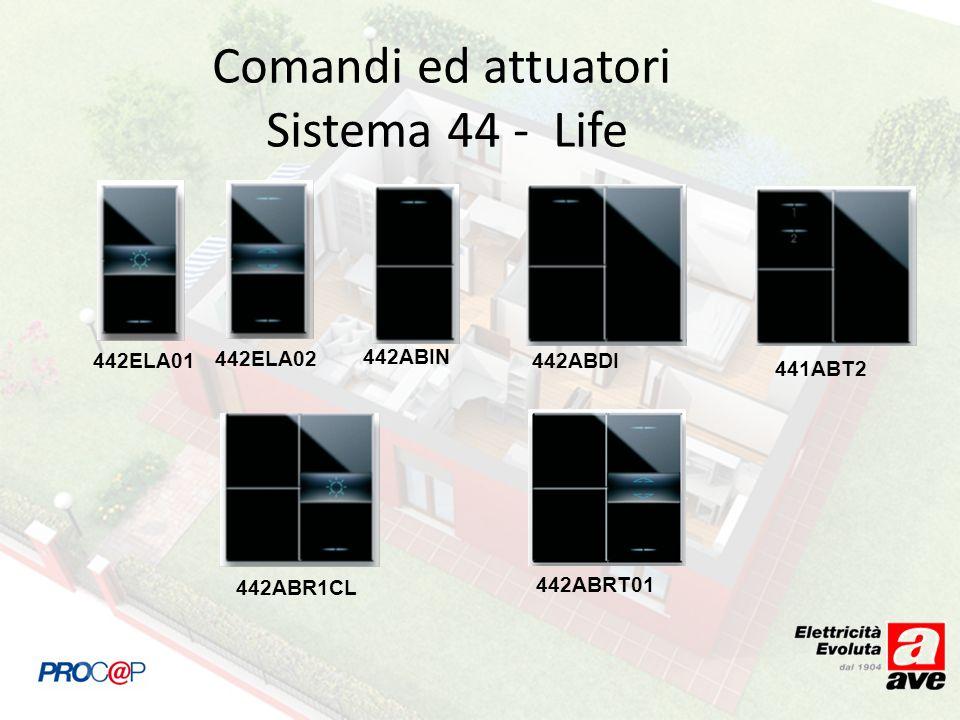 Comandi ed attuatori Sistema 44 - Life