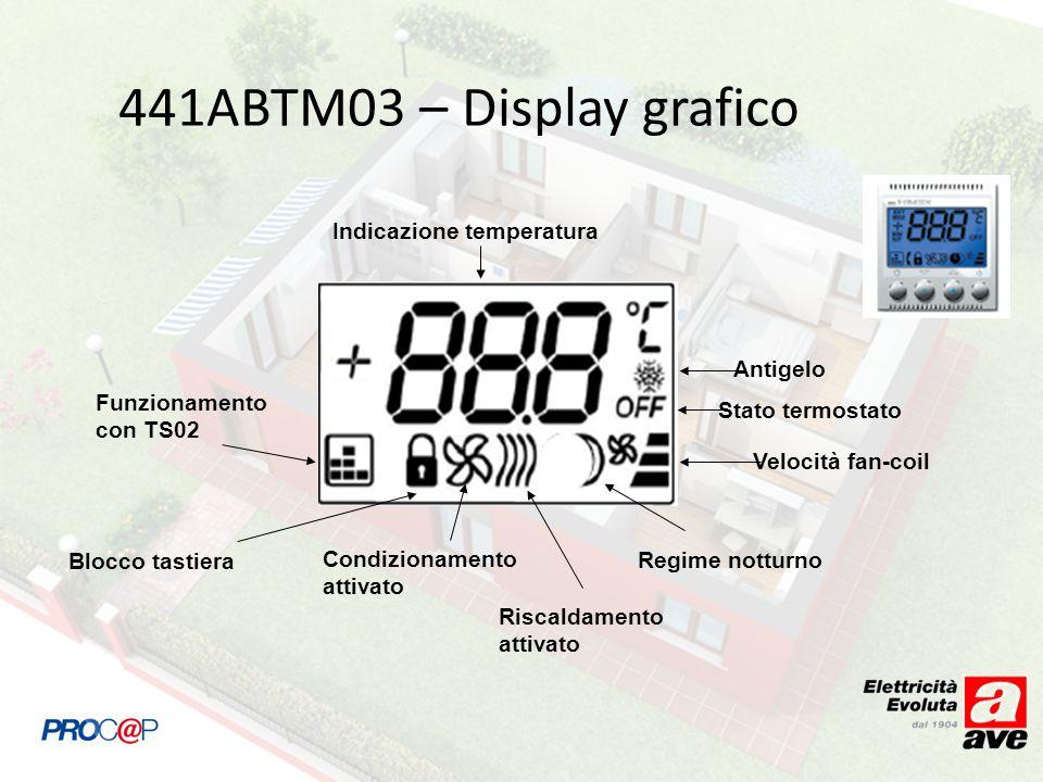 441ABTM03 – Display grafico Indicazione temperatura Antigelo