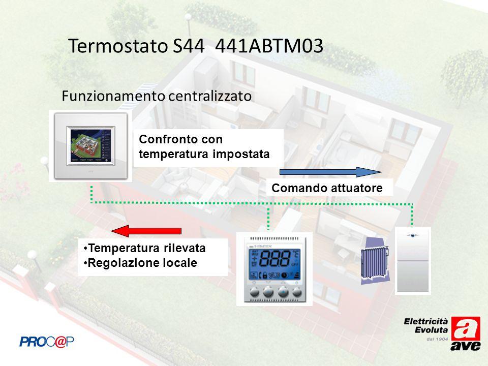 Funzionamento centralizzato