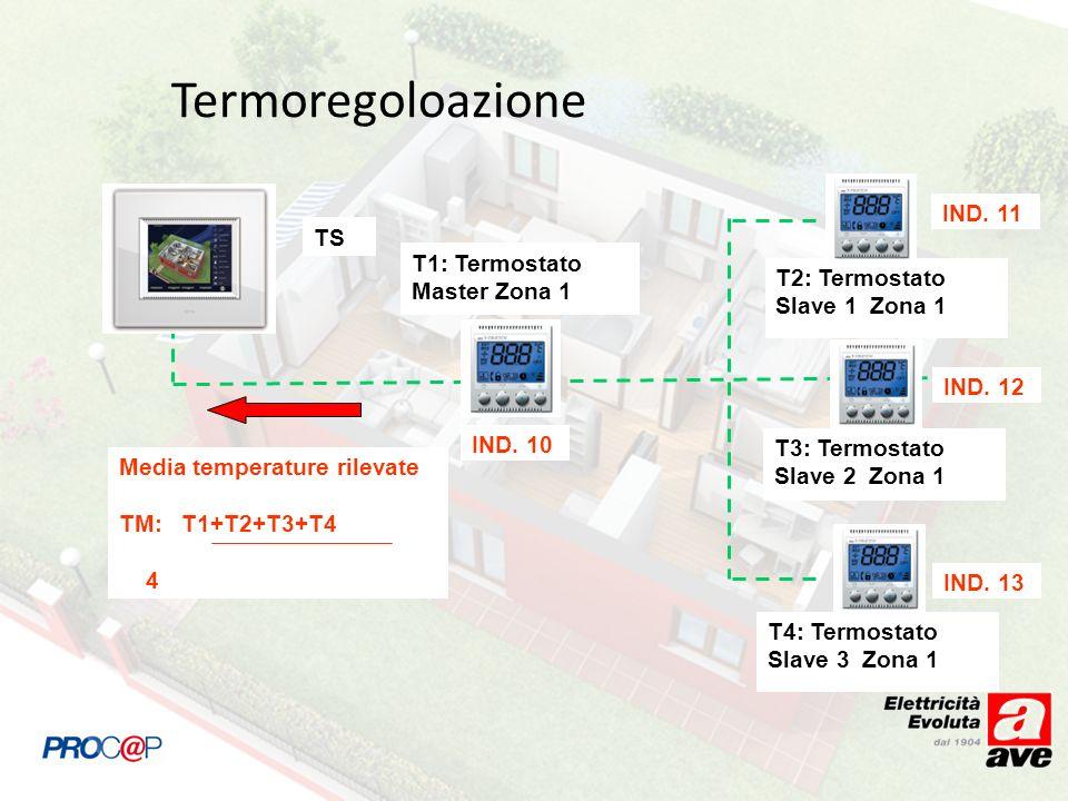 Termoregoloazione IND. 11 TS T1: Termostato Master Zona 1