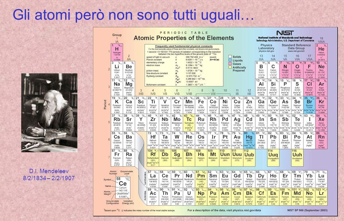 Gli atomi però non sono tutti uguali…