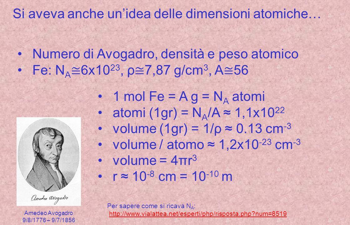 Si aveva anche un'idea delle dimensioni atomiche…