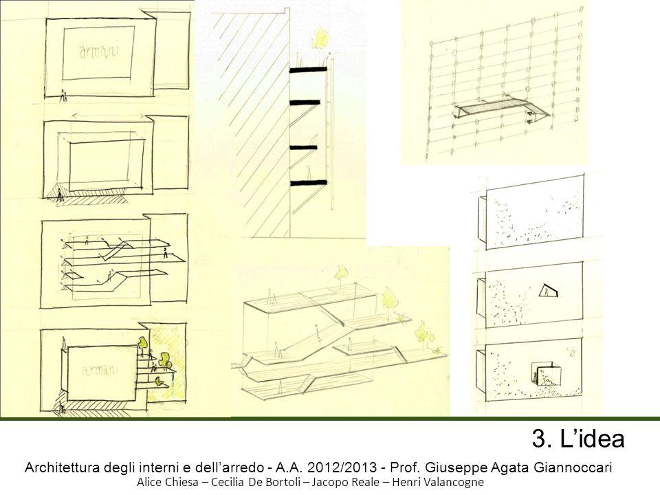 3. L'idea Architettura degli interni e dell'arredo - A.A. 2012/2013 - Prof. Giuseppe Agata Giannoccari.