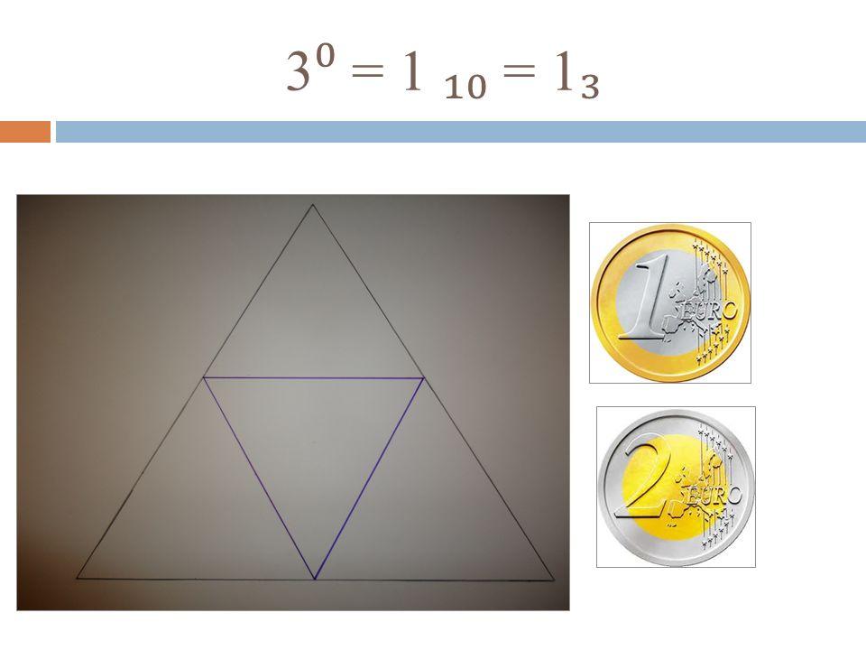 3⁰ = 1 ₁₀ = 1₃