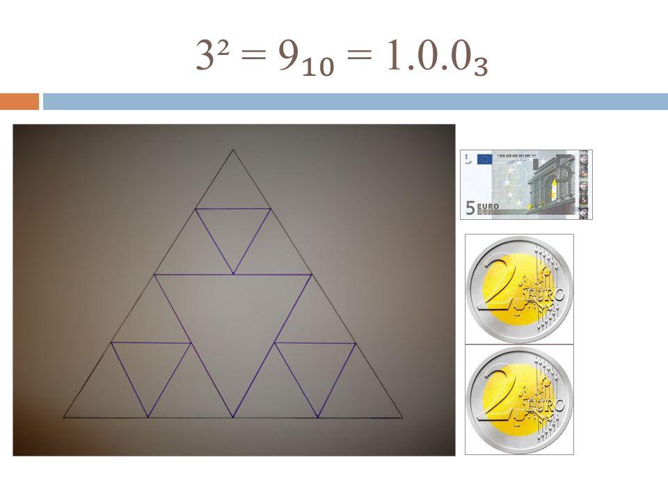 3² = 9₁₀ = 1.0.0₃