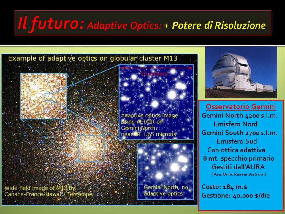 Il futuro: Adaptive Optics: + Potere di Risoluzione