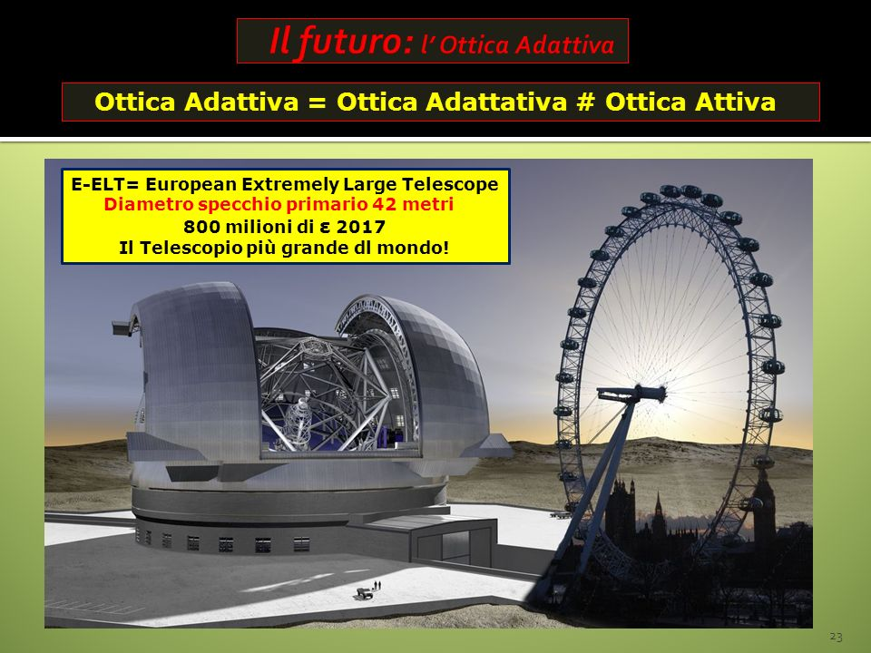 Il futuro: l' Ottica Adattiva