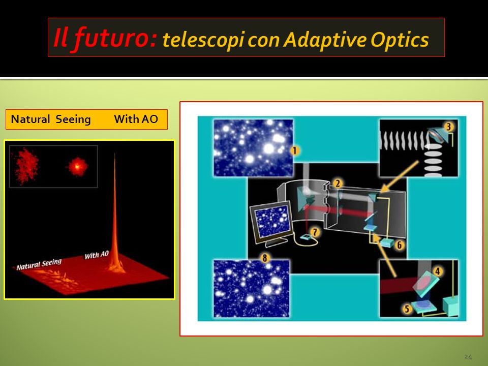 Il futuro: telescopi con Adaptive Optics