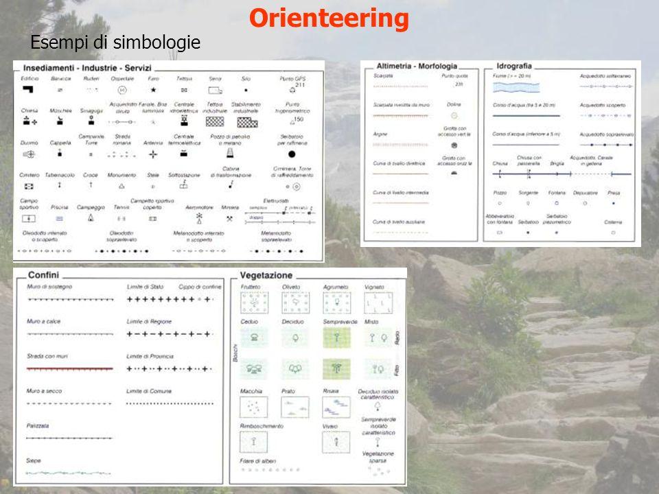 Orienteering Esempi di simbologie