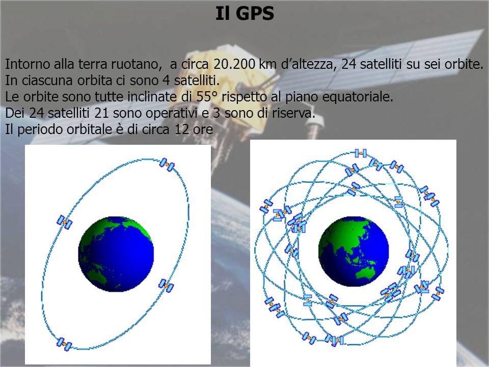 Il GPS Intorno alla terra ruotano, a circa 20.200 km d'altezza, 24 satelliti su sei orbite. In ciascuna orbita ci sono 4 satelliti.