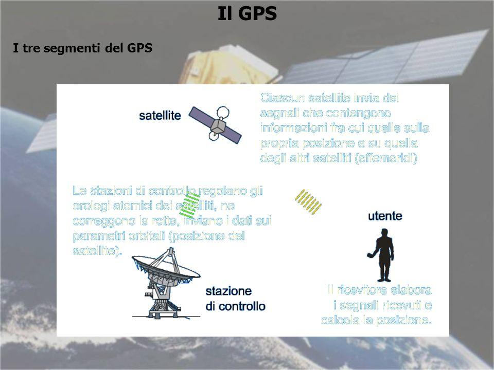 Il GPS I tre segmenti del GPS