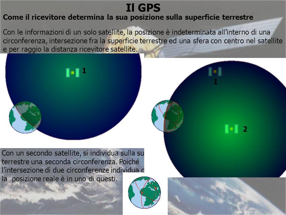 Il GPS Come il ricevitore determina la sua posizione sulla superficie terrestre.
