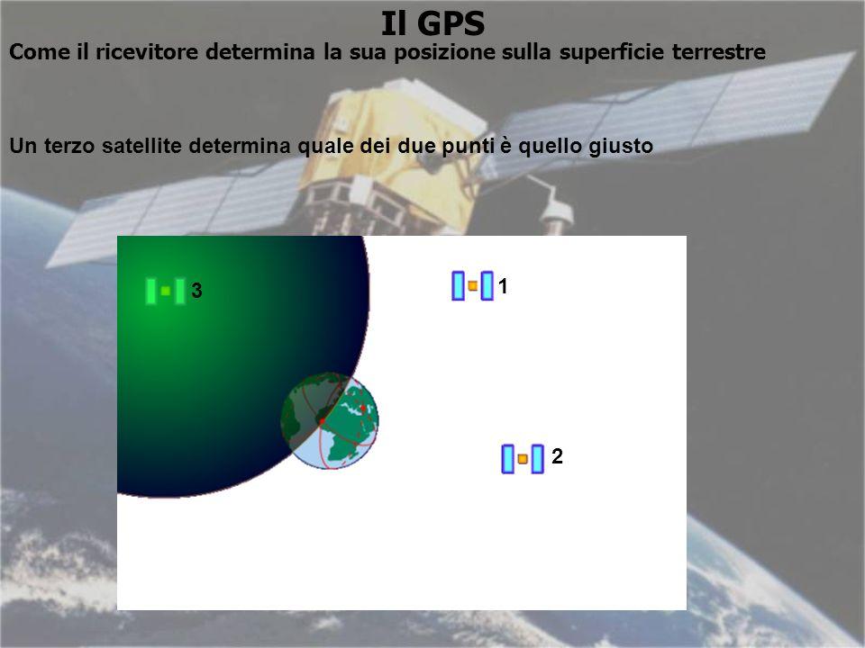 Il GPS Come il ricevitore determina la sua posizione sulla superficie terrestre. Un terzo satellite determina quale dei due punti è quello giusto.