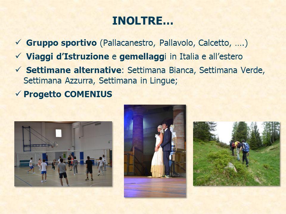 INOLTRE… Gruppo sportivo (Pallacanestro, Pallavolo, Calcetto, ….)