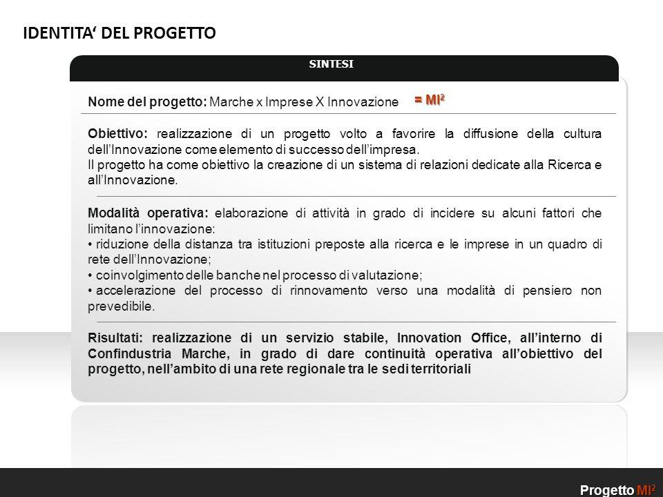 Progetto MI2 IDENTITA' DEL PROGETTO = MI2