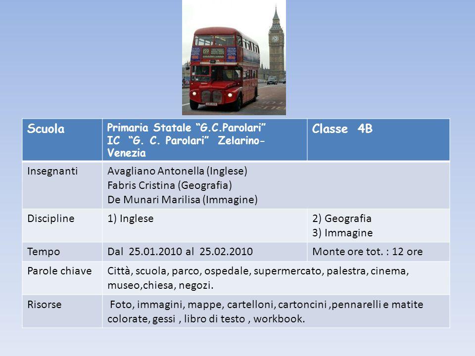 Avagliano Antonella (Inglese) Fabris Cristina (Geografia)
