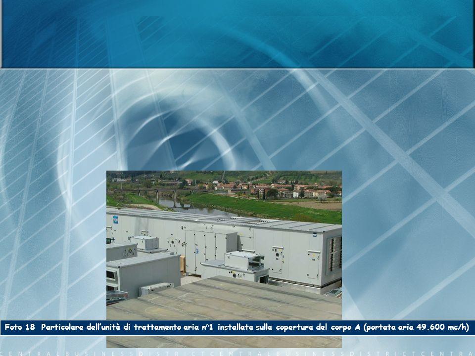 Foto 18 Particolare dell'unità di trattamento aria n°1 installata sulla copertura del corpo A (portata aria 49.600 mc/h)