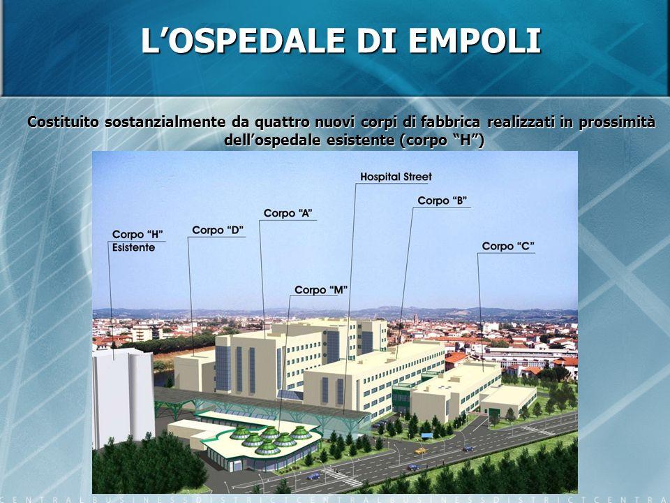 L'OSPEDALE DI EMPOLI Costituito sostanzialmente da quattro nuovi corpi di fabbrica realizzati in prossimità dell'ospedale esistente (corpo H )