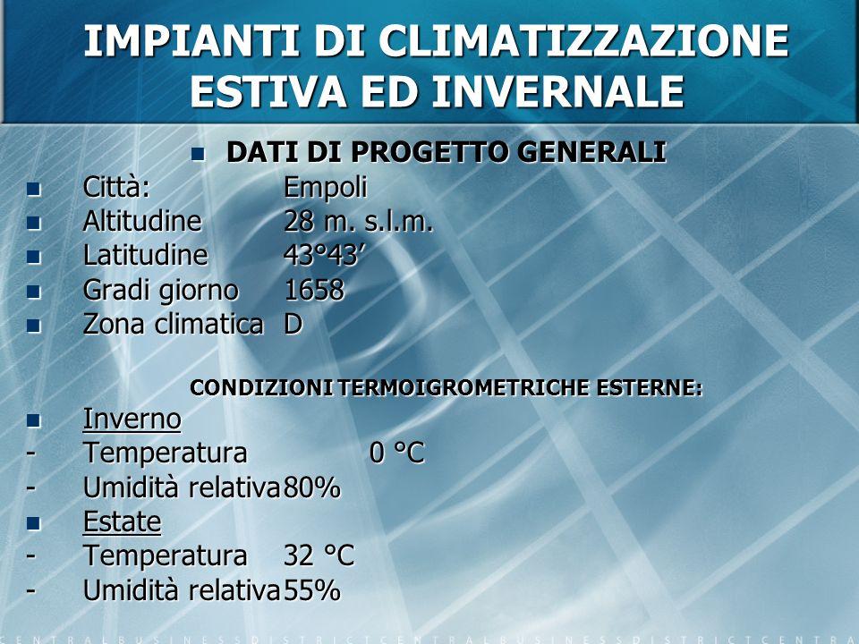 IMPIANTI DI CLIMATIZZAZIONE ESTIVA ED INVERNALE