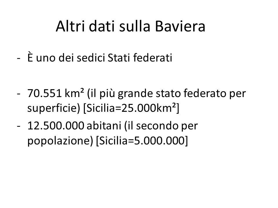 Altri dati sulla Baviera