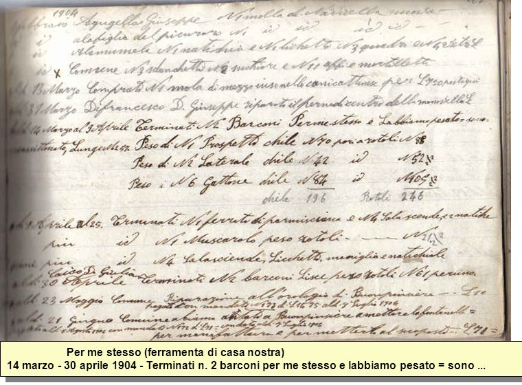 Per me stesso (ferramenta di casa nostra) 14 marzo - 30 aprile 1904 - Terminati n.